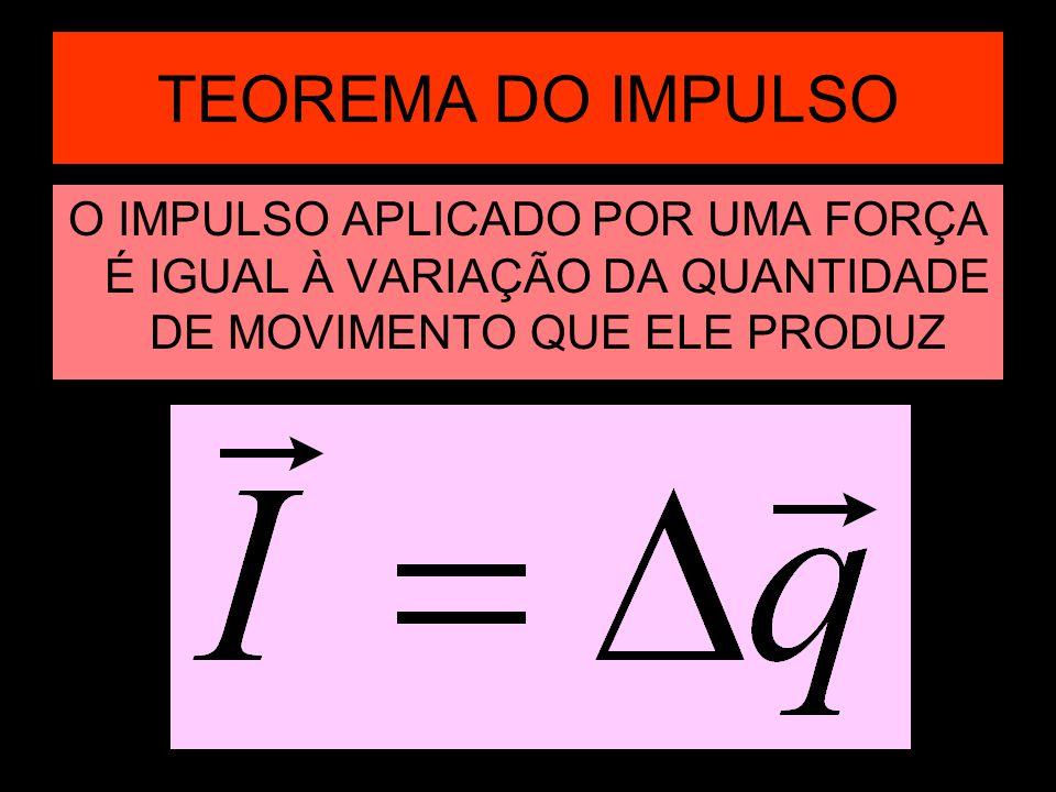 Ex 30 q 1 =2 x 3=6kg.m/s ; q 2 =2 x 4=8kg.m/s a) q1q1 q2q2 Q b) q1q1 q2q2 Q c) q1q1 q2q2 Q