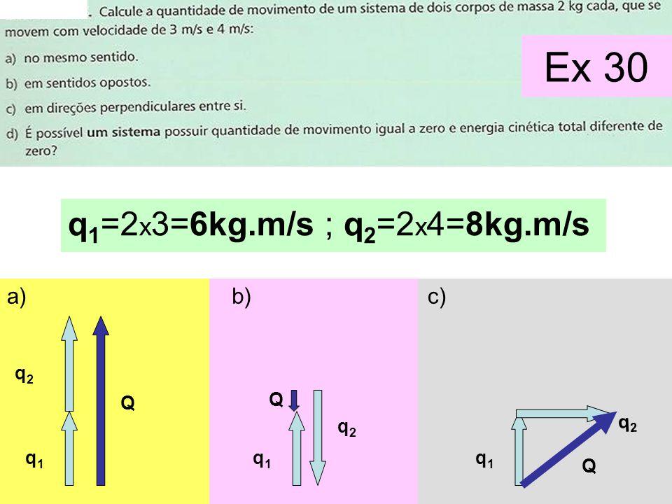 Exercício 31 q=m.v = 0,2x20 = 4 I=F. t = 3x1 = 3