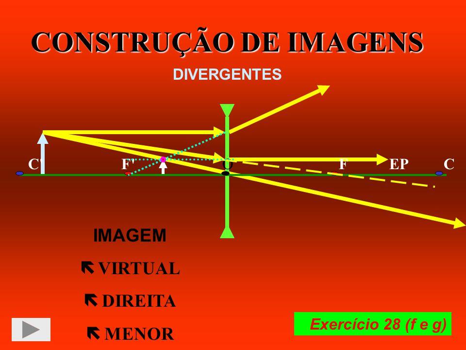 CONSTRUÇÃO DE IMAGENS CONVERGENTES F F'CC'OEP IMAGEM ëREAL ëINVERTIDA ëMENOR Exercício 28 (a) pg. 94