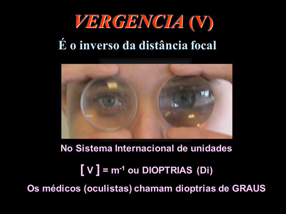FORMALIZANDO... FF' C C' O EP f p p' o i =+ 1 f 1 p 1 p - p == A i op LENTE CONVERGENTE => f >0 LENTE DIVERGENTE => f <0