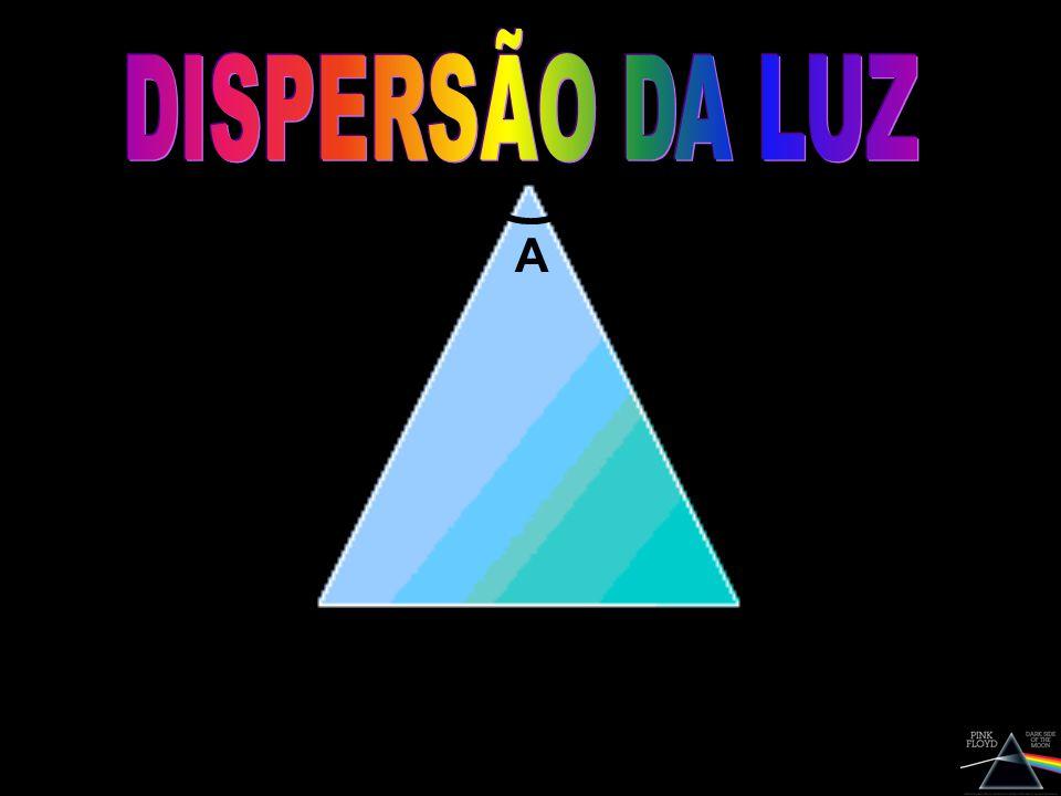 DIVERGENTES F FC COEP PROPRIEDADES TODO RAIO DE LUZ QUE INCIDE PASSANDO PELO CENTRO DA LENTE REFRATA SEM DESVIO.
