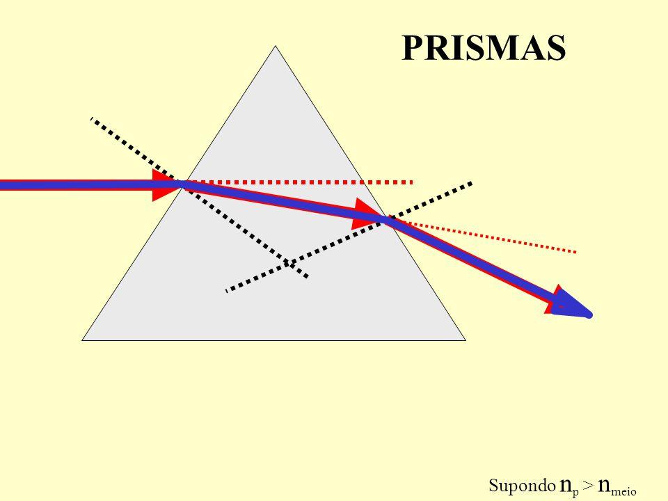 PRISMAS Supondo n p > n meio