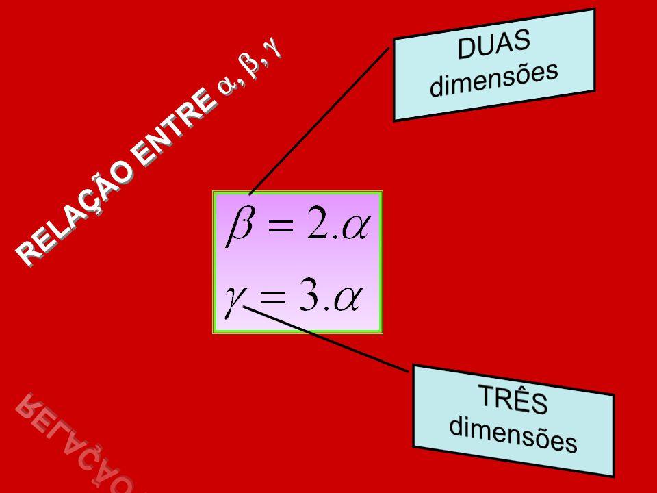 A dilatação dos líquidos é sempre volumétrica.