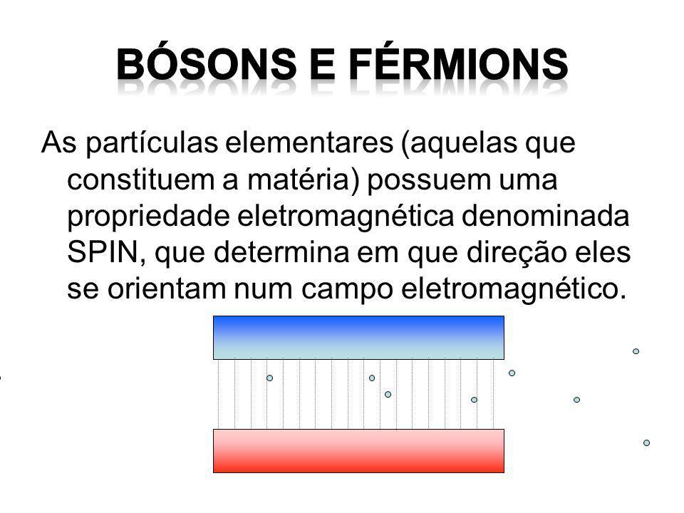 As partículas elementares (aquelas que constituem a matéria) possuem uma propriedade eletromagnética denominada SPIN, que determina em que direção ele