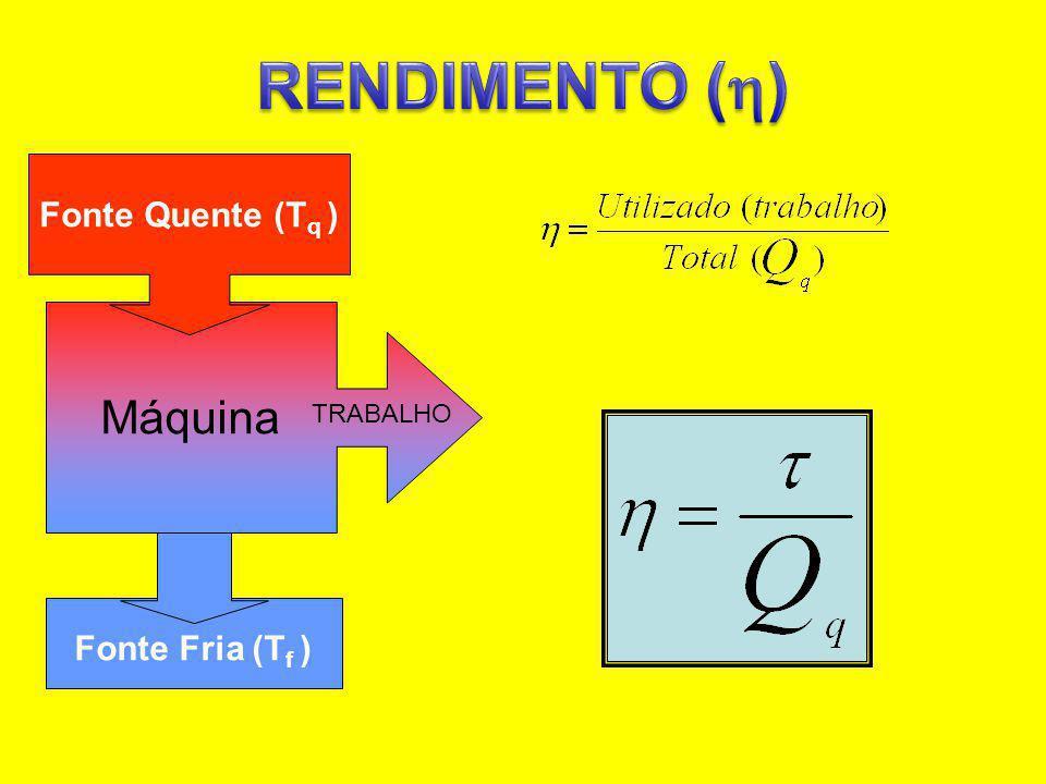 Fonte Fria (T f ) Máquina TRABALHO Fonte Quente (T q )