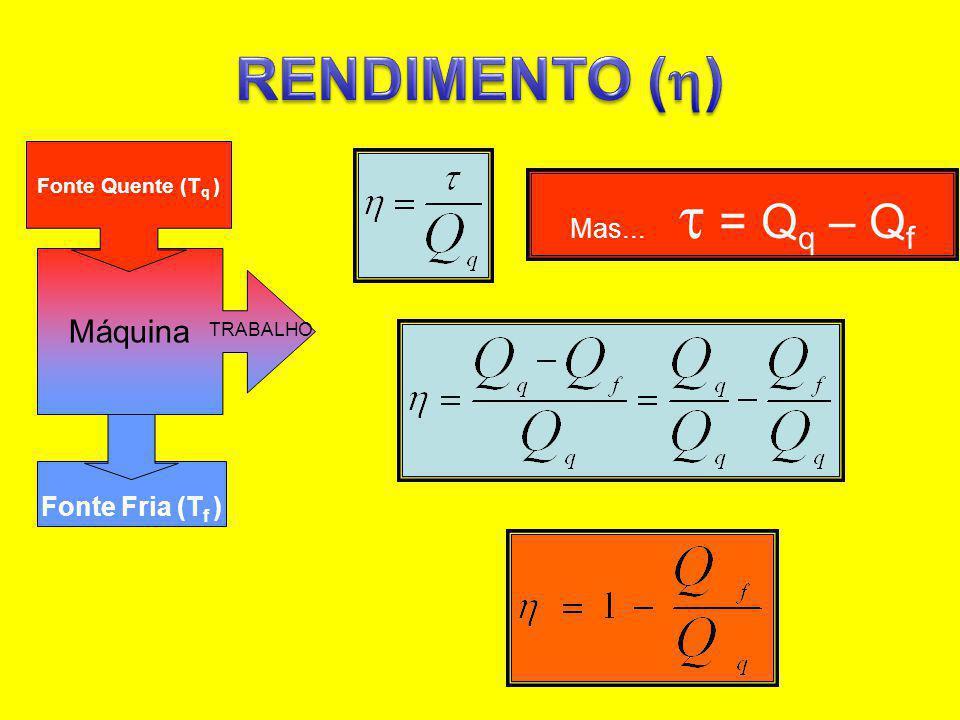 Fonte Fria (T f ) Máquina TRABALHO Fonte Quente (T q ) Mas... = Q q – Q f