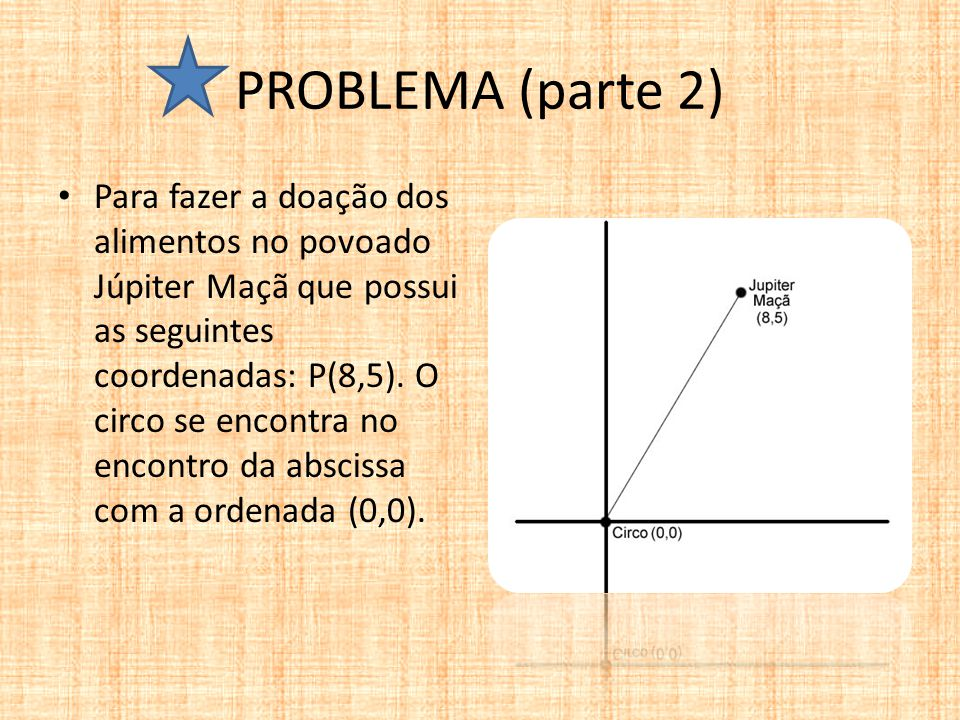 PROBLEMA (parte 2) Para fazer a doação dos alimentos no povoado Júpiter Maçã que possui as seguintes coordenadas: P(8,5).
