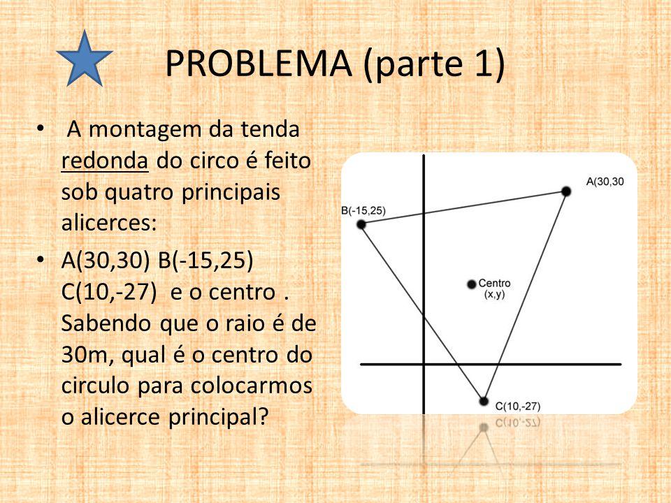 PROBLEMA (parte 1) A montagem da tenda redonda do circo é feito sob quatro principais alicerces: A(30,30) B(-15,25) C(10,-27) e o centro.