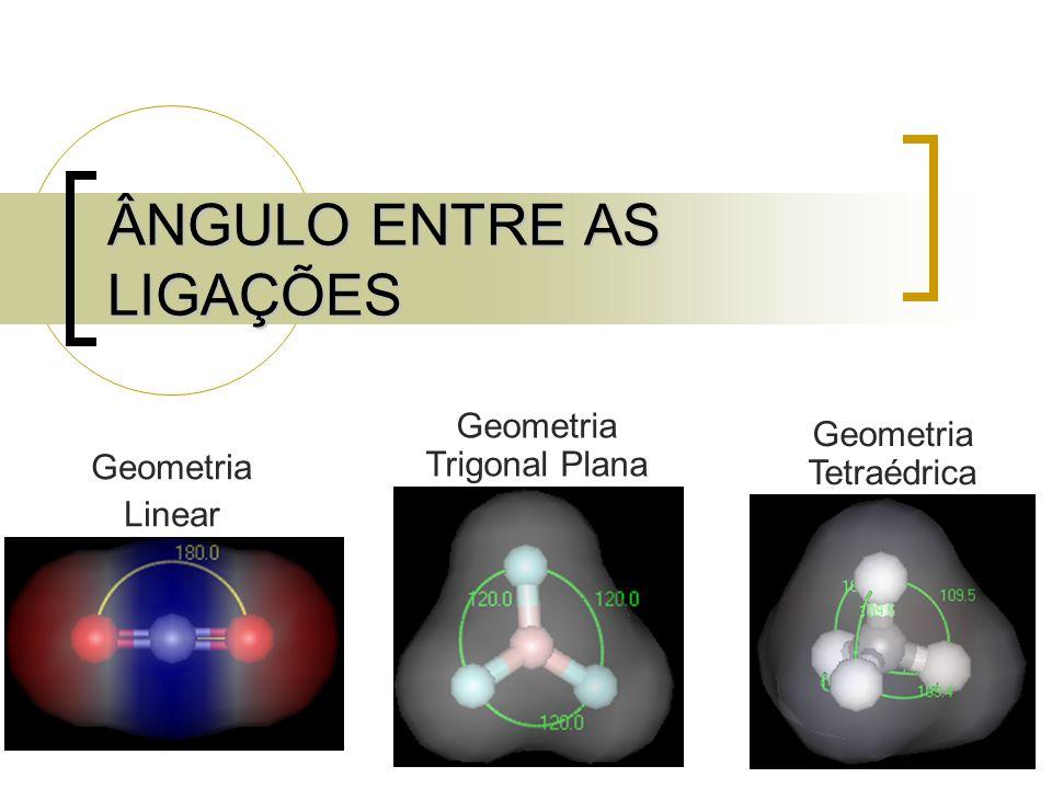 ÂNGULO ENTRE AS LIGAÇÕES Geometria Linear Geometria Trigonal Plana Geometria Tetraédrica