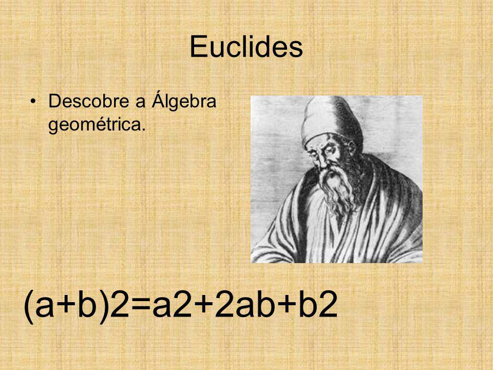 Na Itália Em 1545, o matemático, medico e físico, Geronimo Cardano, publicou o livro ARS MAGNA, marco do período moderno da matemática.