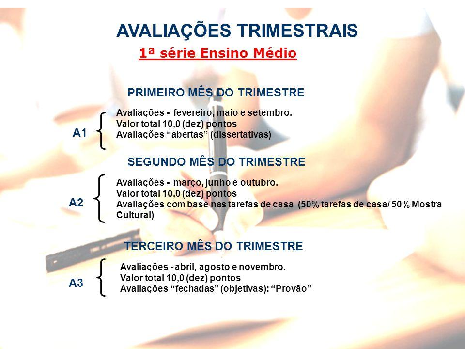 AVALIAÇÕES TRIMESTRAIS PRIMEIRO MÊS DO TRIMESTRE Avaliações - fevereiro, maio e setembro. Valor total 10,0 (dez) pontos Avaliações abertas (dissertati