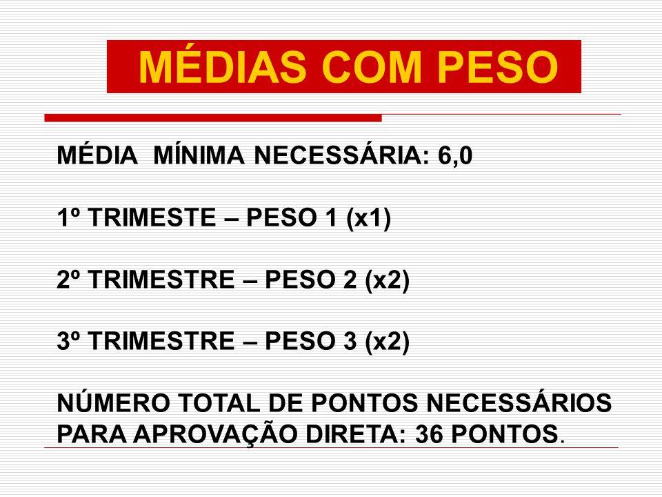 MÉDIAS COM PESO MÉDIA MÍNIMA NECESSÁRIA: 6,0 1º TRIMESTE – PESO 1 (x1) 2º TRIMESTRE – PESO 2 (x2) 3º TRIMESTRE – PESO 3 (x2) NÚMERO TOTAL DE PONTOS NE