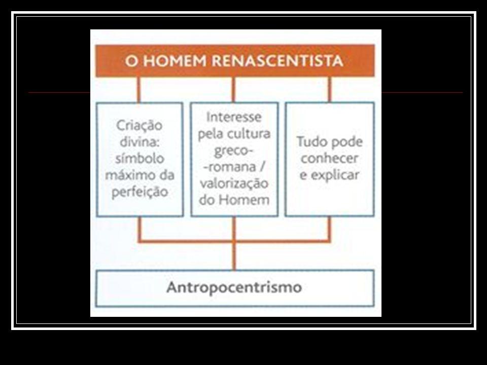 racionalismo: tentativa de descobrir pela observação e pela experiência as leis que governam o mundo.