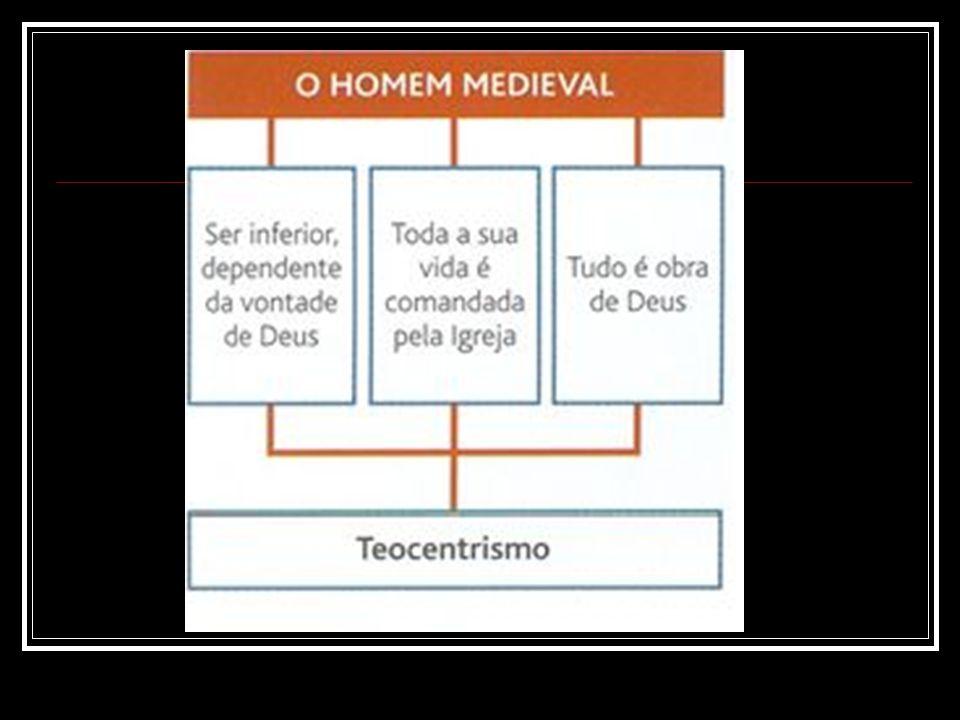 Arte Medieval A arte medieval, feita normalmente no interior das Igrejas, espelhava esta mentalidade.