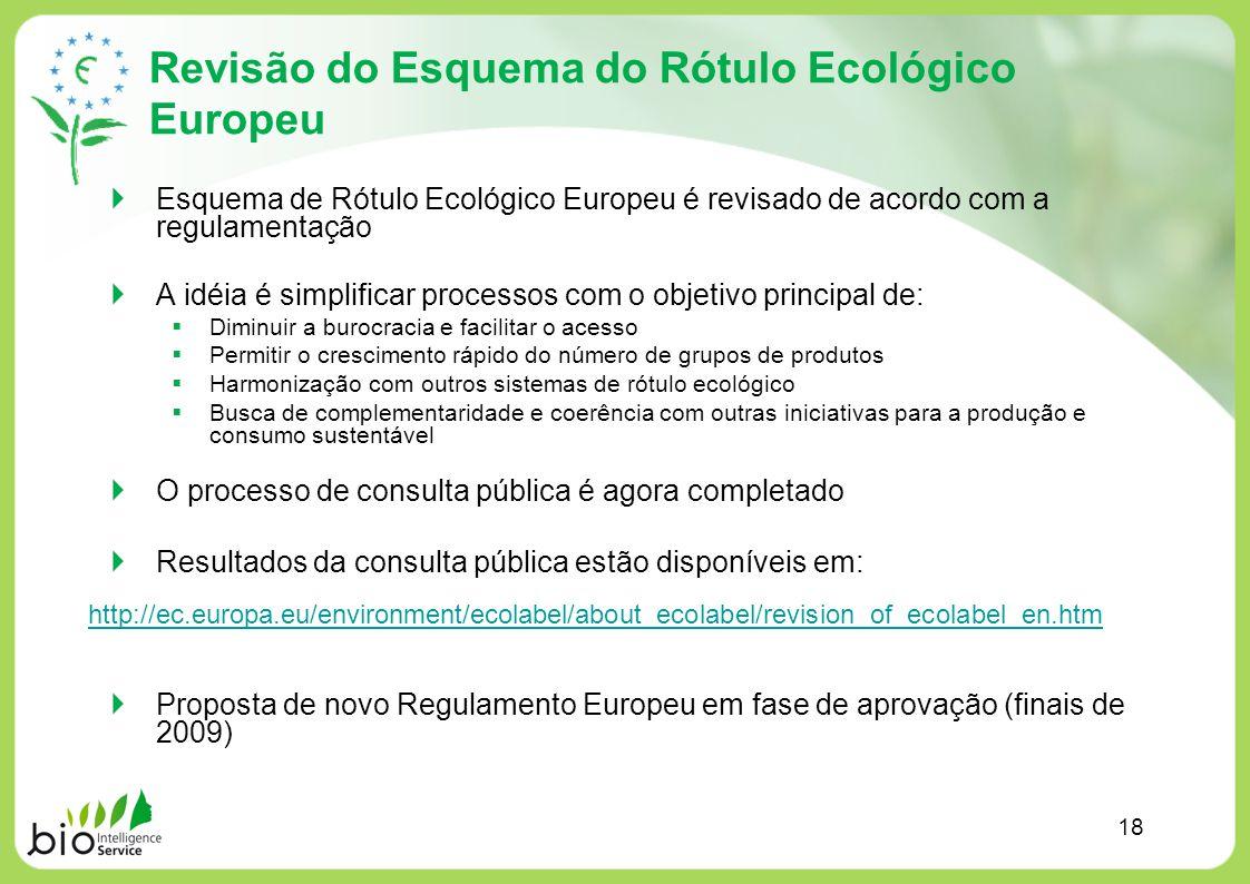 Revisão do Esquema do Rótulo Ecológico Europeu Esquema de Rótulo Ecológico Europeu é revisado de acordo com a regulamentação A idéia é simplificar pro