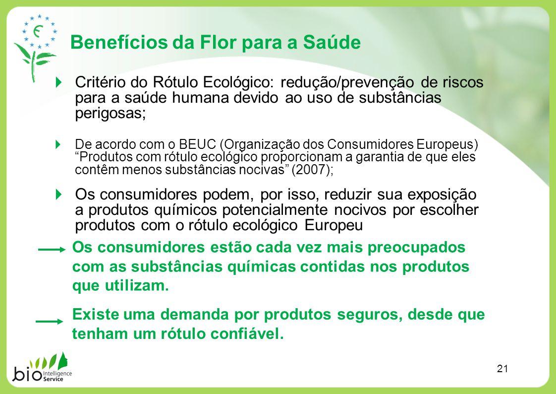 Benefícios da Flor para a Saúde 21 Critério do Rótulo Ecológico: redução/prevenção de riscos para a saúde humana devido ao uso de substâncias perigosa