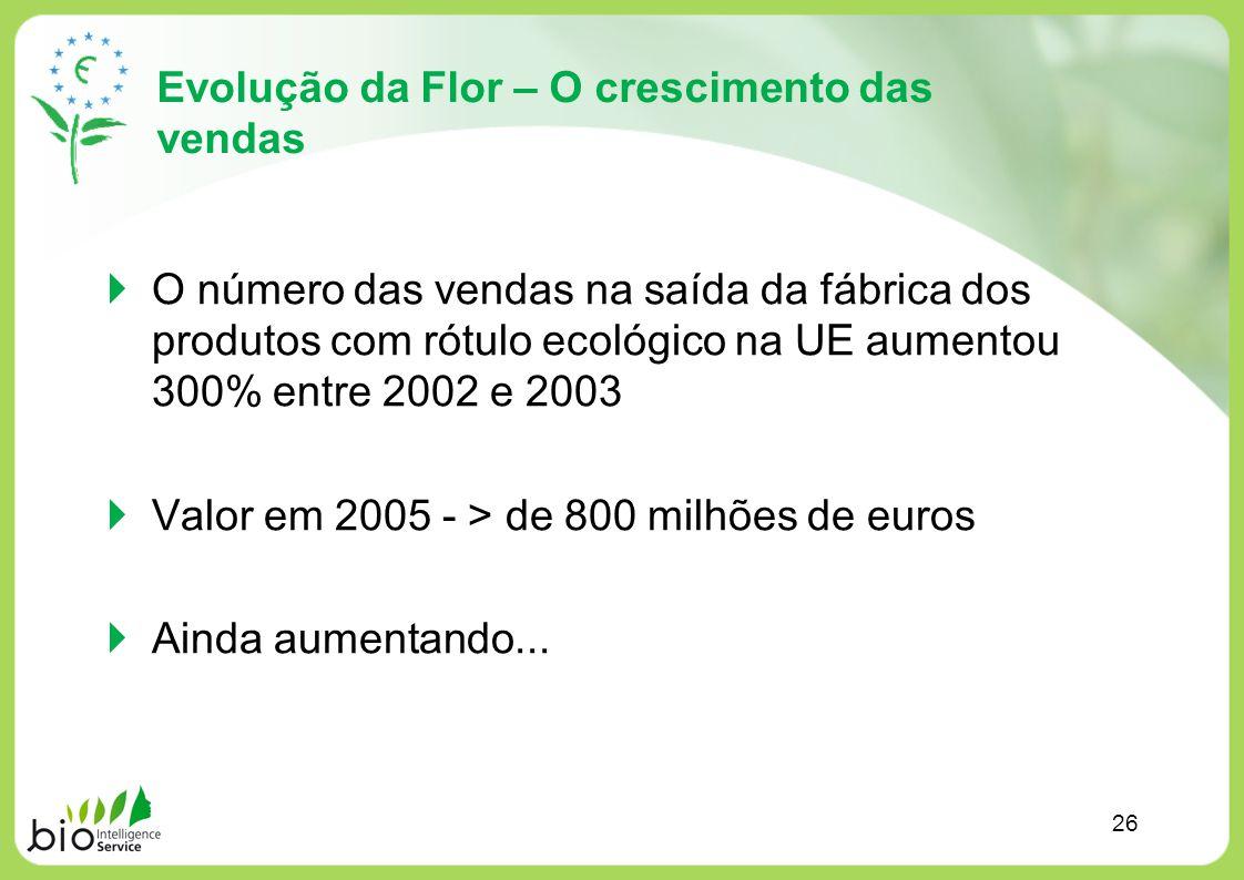 Evolução da Flor – O crescimento das vendas O número das vendas na saída da fábrica dos produtos com rótulo ecológico na UE aumentou 300% entre 2002 e