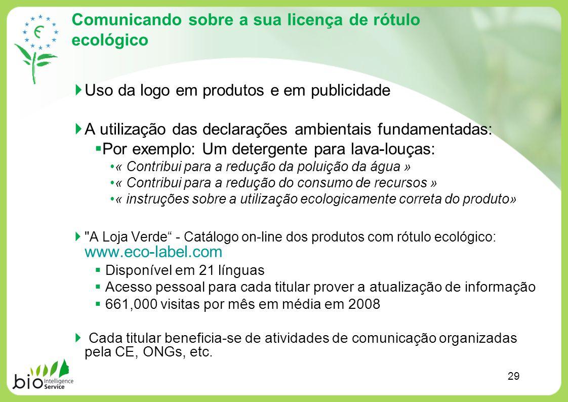 Comunicando sobre a sua licença de rótulo ecológico Uso da logo em produtos e em publicidade A utilização das declarações ambientais fundamentadas: Po