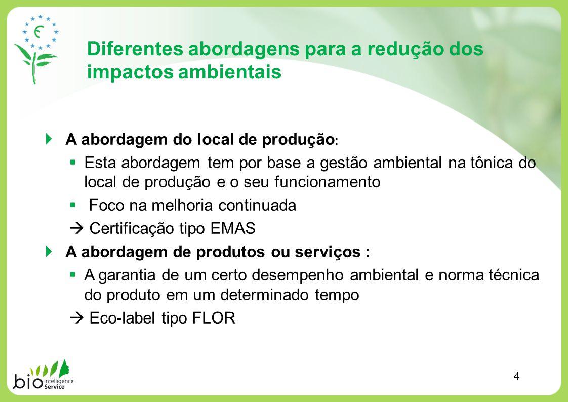 Diferentes abordagens para a redução dos impactos ambientais 4 A abordagem do local de produção : Esta abordagem tem por base a gestão ambiental na tô