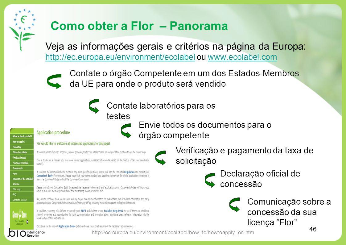 Como obter a Flor – Panorama Veja as informações gerais e critérios na página da Europa: http://ec.europa.eu/environment/ecolabel ou www.ecolabel.com