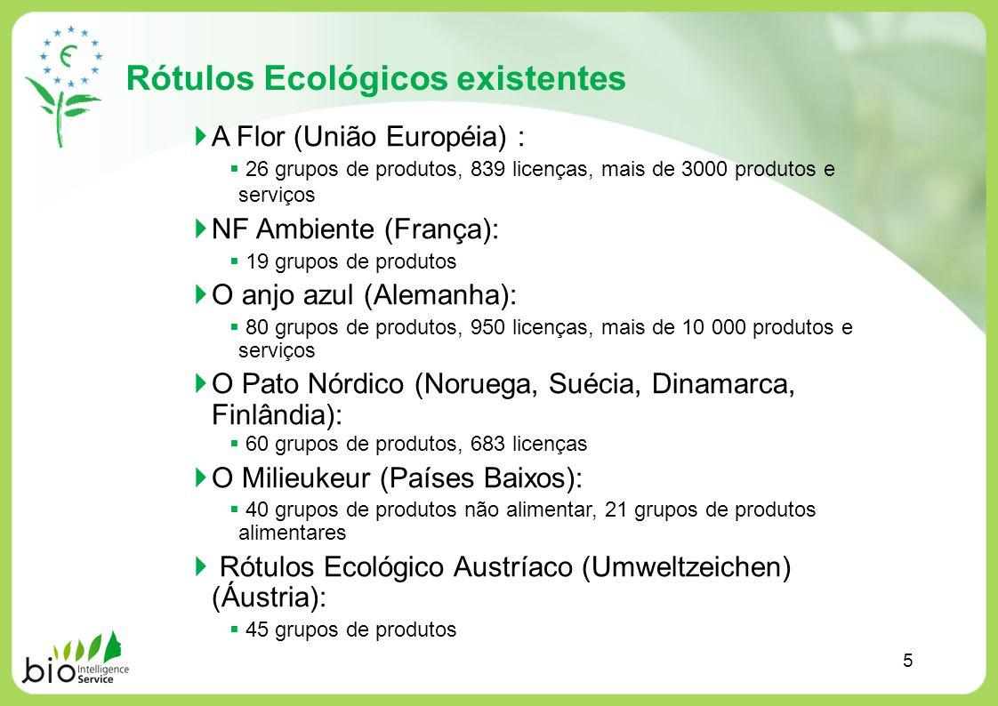 Rótulos Ecológicos existentes A Flor (União Européia) : 26 grupos de produtos, 839 licenças, mais de 3000 produtos e serviços NF Ambiente (França): 19
