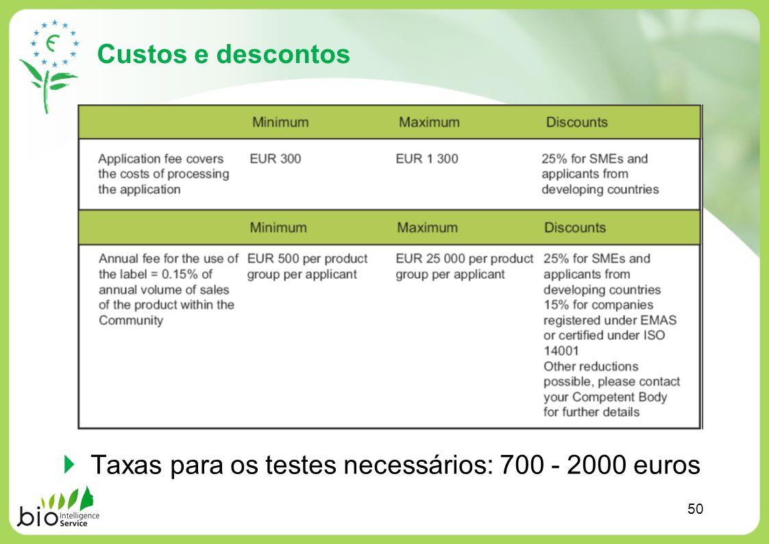 Custos e descontos Taxas para os testes necessários: 700 - 2000 euros 50