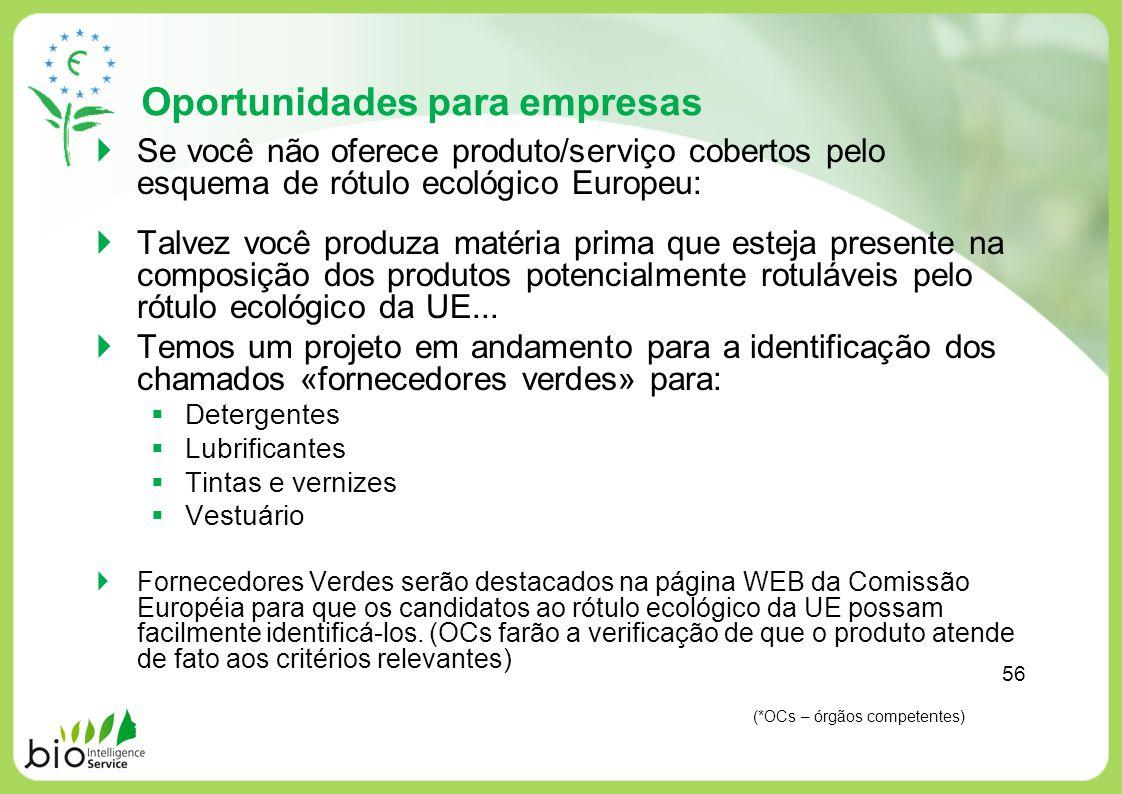 Oportunidades para empresas Se você não oferece produto/serviço cobertos pelo esquema de rótulo ecológico Europeu: Talvez você produza matéria prima q