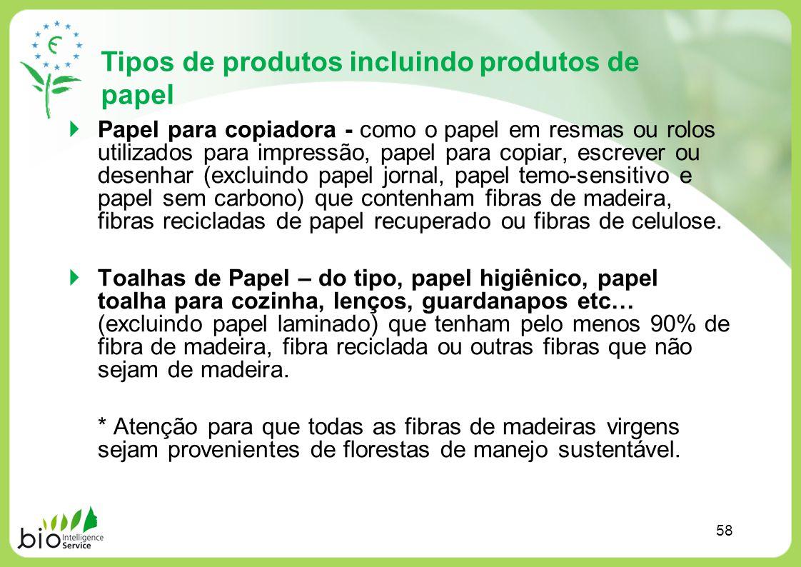 Tipos de produtos incluindo produtos de papel Papel para copiadora - como o papel em resmas ou rolos utilizados para impressão, papel para copiar, esc