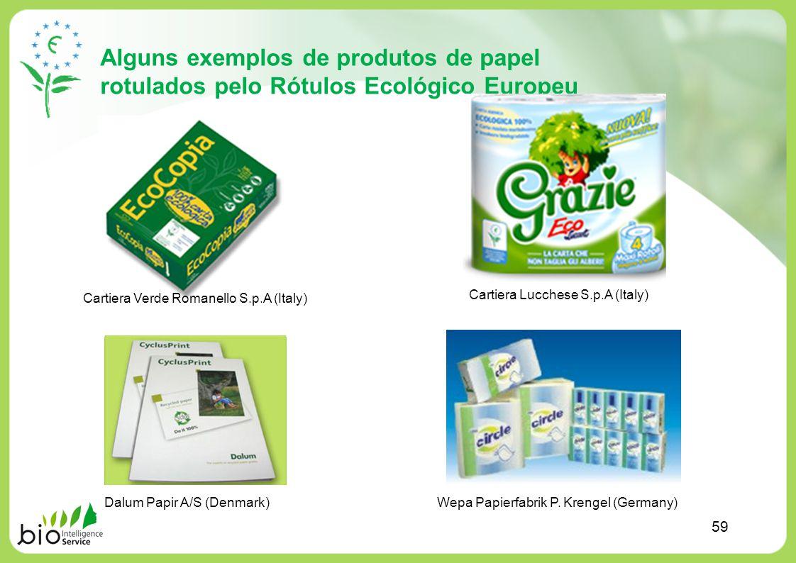 Alguns exemplos de produtos de papel rotulados pelo Rótulos Ecológico Europeu 59 Dalum Papir A/S (Denmark) Cartiera Verde Romanello S.p.A (Italy) Cart
