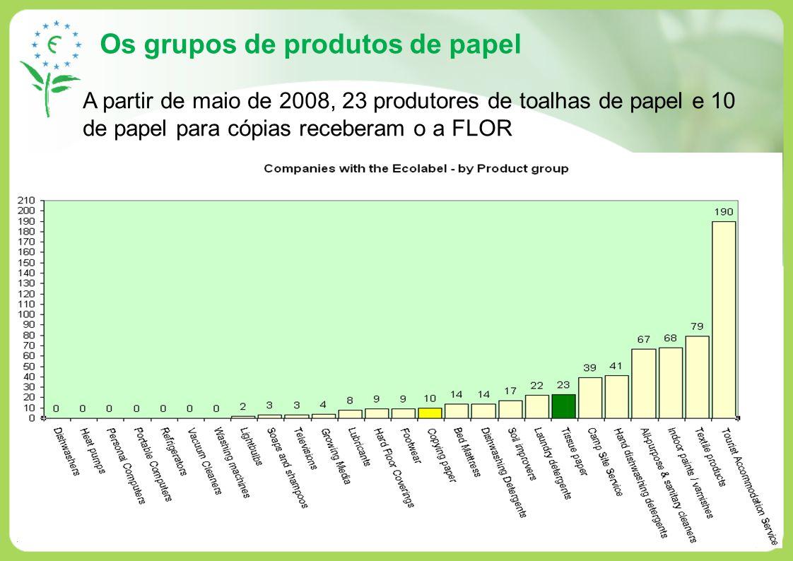 Os grupos de produtos de papel 62 A partir de maio de 2008, 23 produtores de toalhas de papel e 10 de papel para cópias receberam o a FLOR