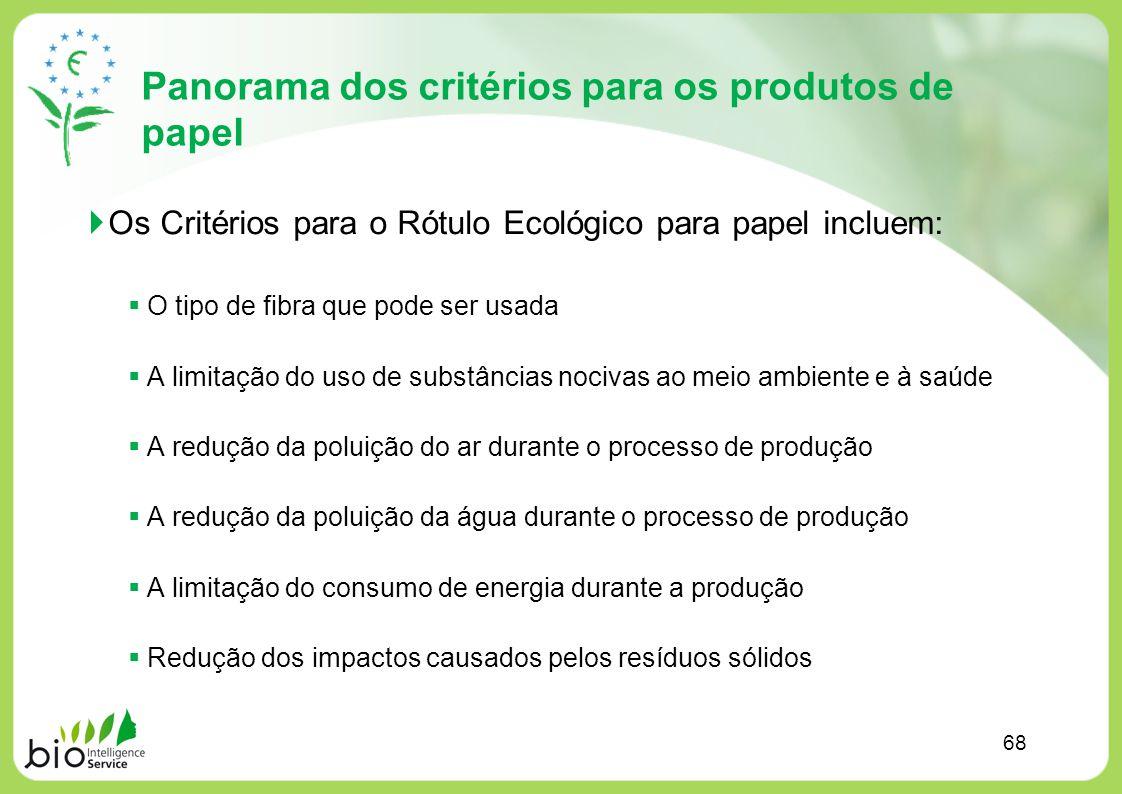 Panorama dos critérios para os produtos de papel Os Critérios para o Rótulo Ecológico para papel incluem: O tipo de fibra que pode ser usada A limitaç
