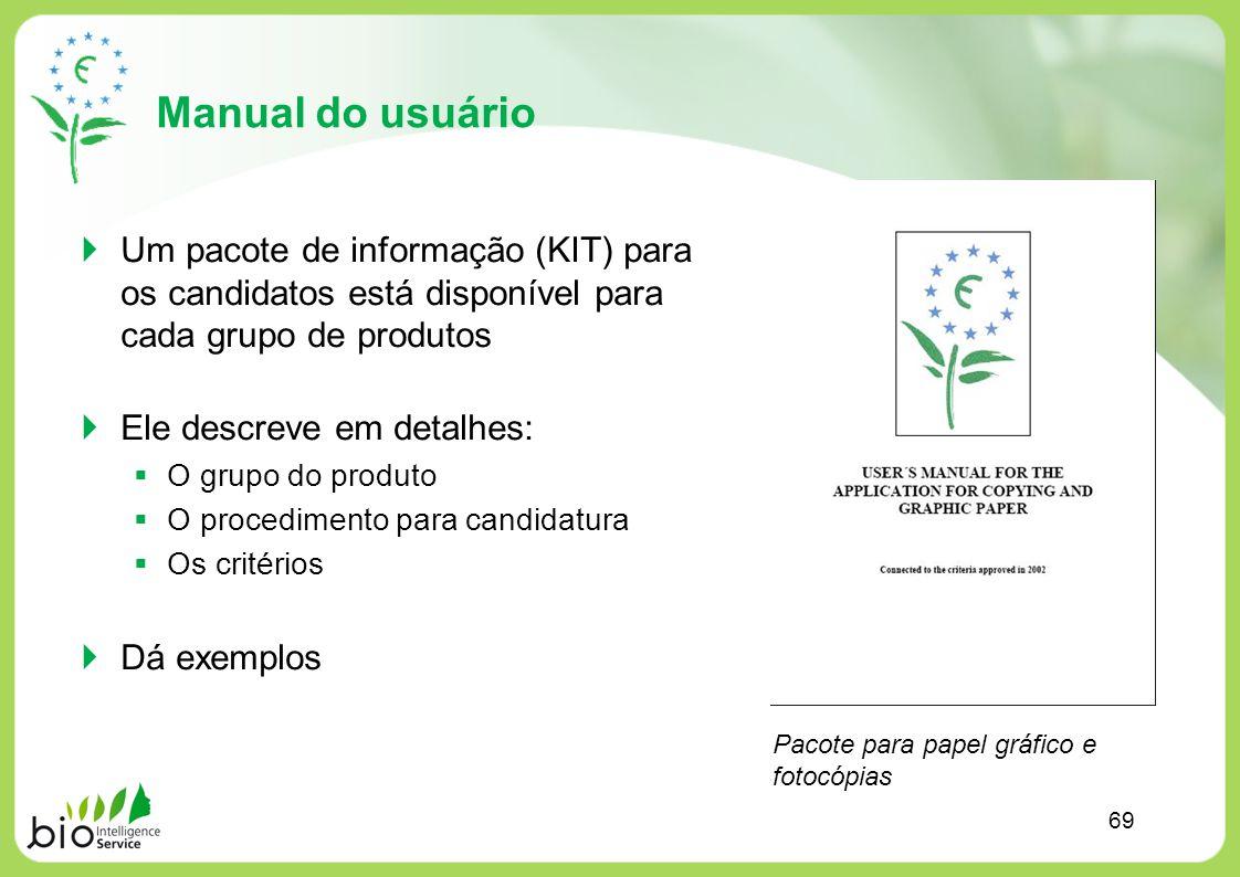 Manual do usuário Um pacote de informação (KIT) para os candidatos está disponível para cada grupo de produtos Ele descreve em detalhes: O grupo do pr