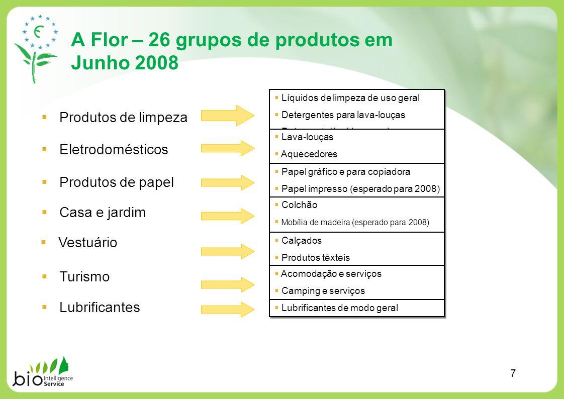 A Flor – 26 grupos de produtos em Junho 2008 Produtos de limpeza Eletrodomésticos Produtos de papel Casa e jardim Vestuário Turismo Lubrificantes Líqu