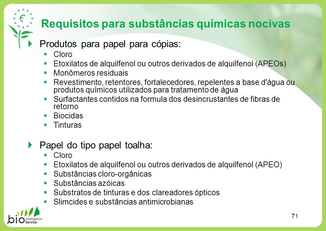 Requisitos para substâncias químicas nocivas Produtos para papel para cópias: Cloro Etoxilatos de alquilfenol ou outros derivados de alquilfenol (APEO