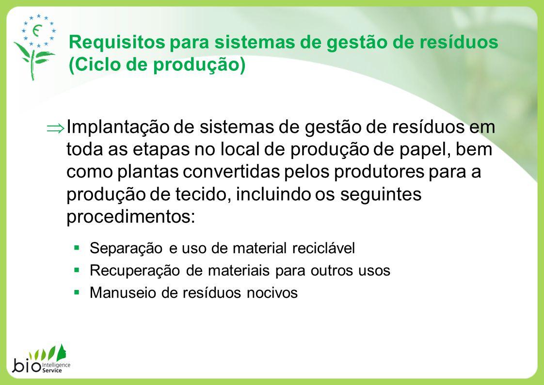 Requisitos para sistemas de gestão de resíduos (Ciclo de produção) Implantação de sistemas de gestão de resíduos em toda as etapas no local de produçã