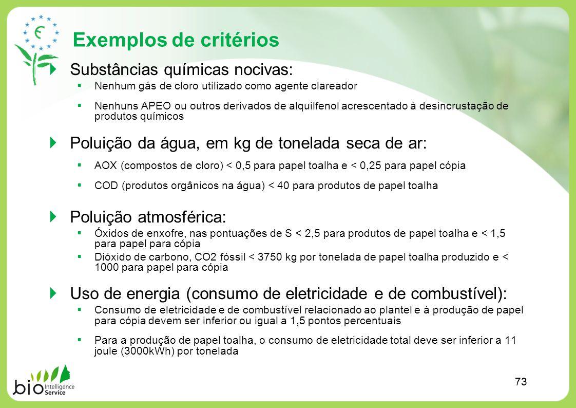 Exemplos de critérios Substâncias químicas nocivas: Nenhum gás de cloro utilizado como agente clareador Nenhuns APEO ou outros derivados de alquilfeno