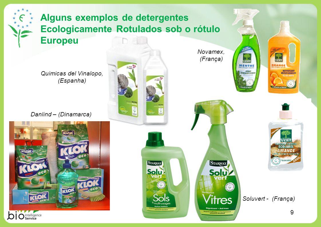 Quimicas del Vinalopo, (Espanha) Alguns exemplos de detergentes Ecologicamente Rotulados sob o rótulo Europeu Danlind – (Dinamarca) Soluvert - (França