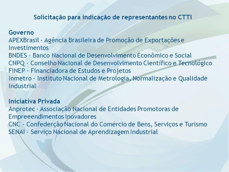 Solicitação para indicação de representantes no CTTI Governo APEXBrasil - Agência Brasileira de Promoção de Exportações e Investimentos BNDES - Banco