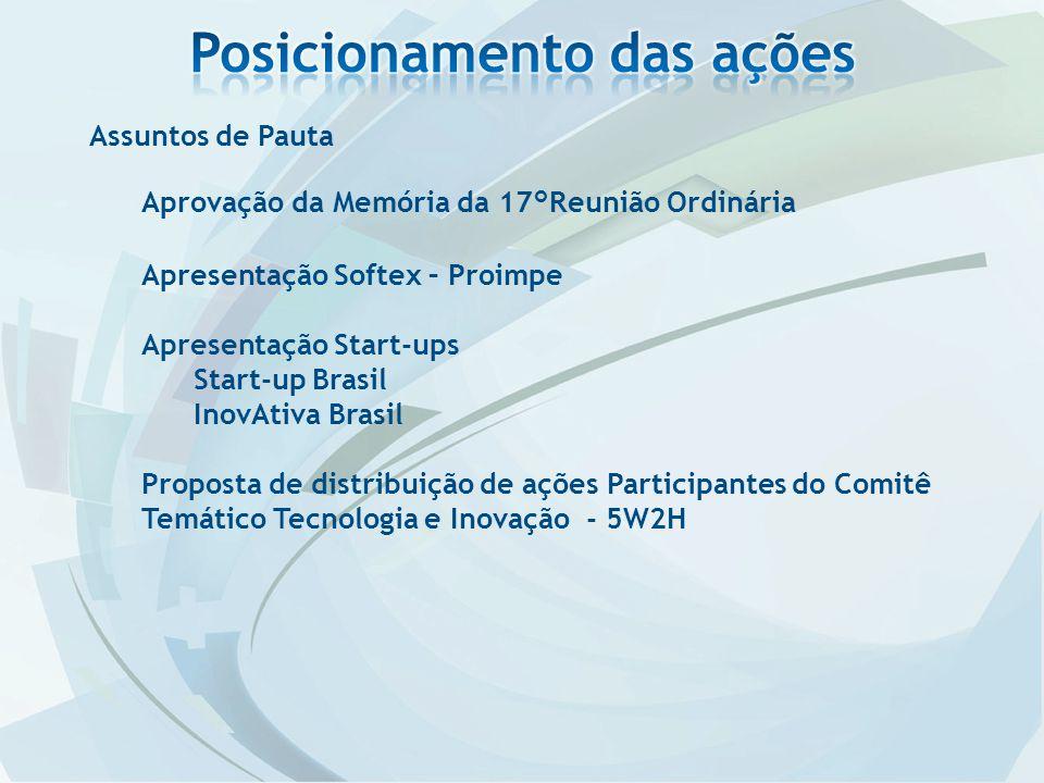 Assuntos de Pauta Aprovação da Memória da 17°Reunião Ordinária Apresentação Softex – Proimpe Apresentação Start-ups Start-up Brasil InovAtiva Brasil P