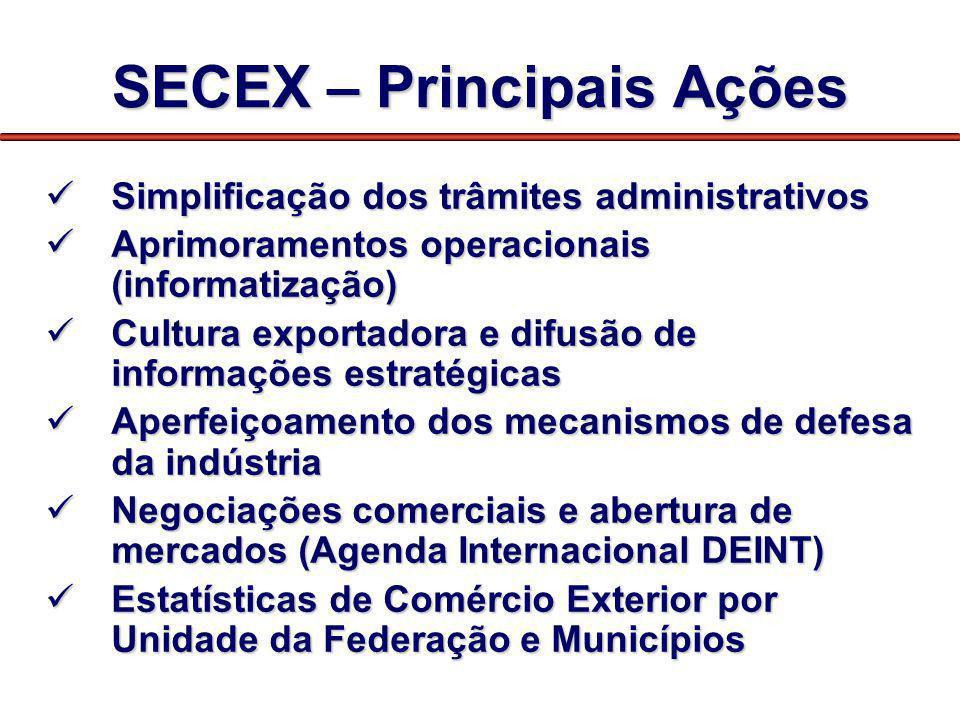 SECEX – Principais Ações Simplificação dos trâmites administrativos Simplificação dos trâmites administrativos Aprimoramentos operacionais (informatiz