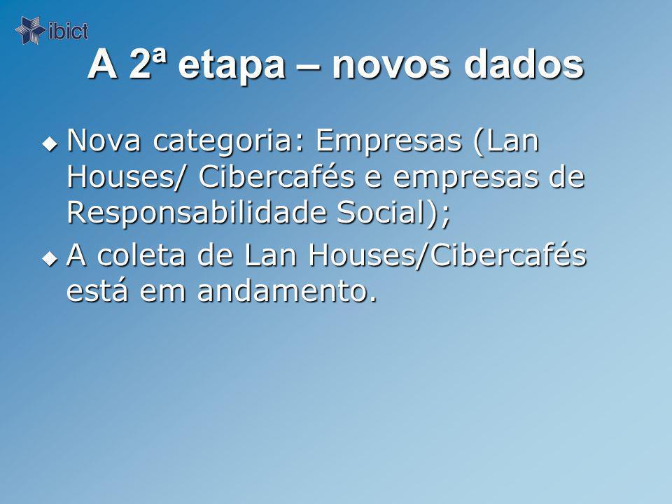 A 2ª etapa – novos dados Nova categoria: Empresas (Lan Houses/ Cibercafés e empresas de Responsabilidade Social); Nova categoria: Empresas (Lan Houses/ Cibercafés e empresas de Responsabilidade Social); A coleta de Lan Houses/Cibercafés está em andamento.