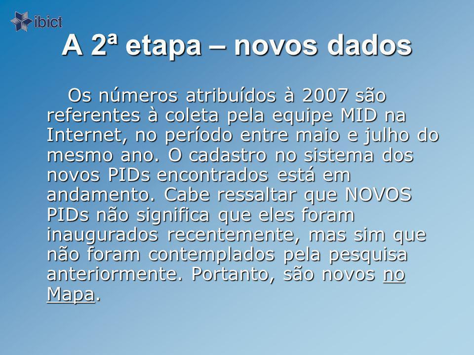 A 2ª etapa – novos dados Os números atribuídos à 2007 são referentes à coleta pela equipe MID na Internet, no período entre maio e julho do mesmo ano.