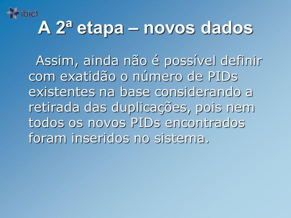 A 2ª etapa – novos dados Assim, ainda não é possível definir com exatidão o número de PIDs existentes na base considerando a retirada das duplicações, pois nem todos os novos PIDs encontrados foram inseridos no sistema.
