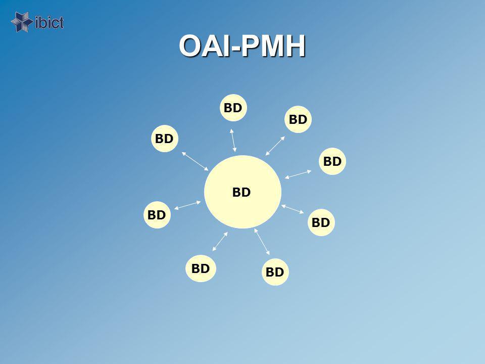 OAI-PMH BD