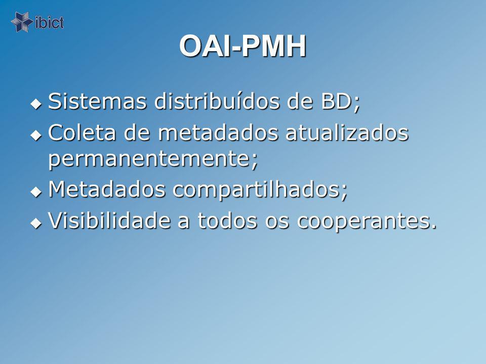 OAI-PMH Sistemas distribuídos de BD; Sistemas distribuídos de BD; Coleta de metadados atualizados permanentemente; Coleta de metadados atualizados permanentemente; Metadados compartilhados; Metadados compartilhados; Visibilidade a todos os cooperantes.