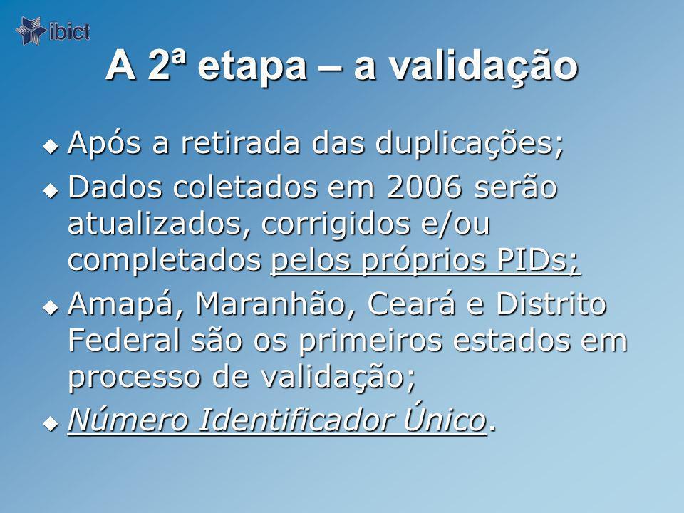 A 2ª etapa – a validação Após a retirada das duplicações; Após a retirada das duplicações; Dados coletados em 2006 serão atualizados, corrigidos e/ou completados pelos próprios PIDs; Dados coletados em 2006 serão atualizados, corrigidos e/ou completados pelos próprios PIDs; Amapá, Maranhão, Ceará e Distrito Federal são os primeiros estados em processo de validação; Amapá, Maranhão, Ceará e Distrito Federal são os primeiros estados em processo de validação; Número Identificador Único.