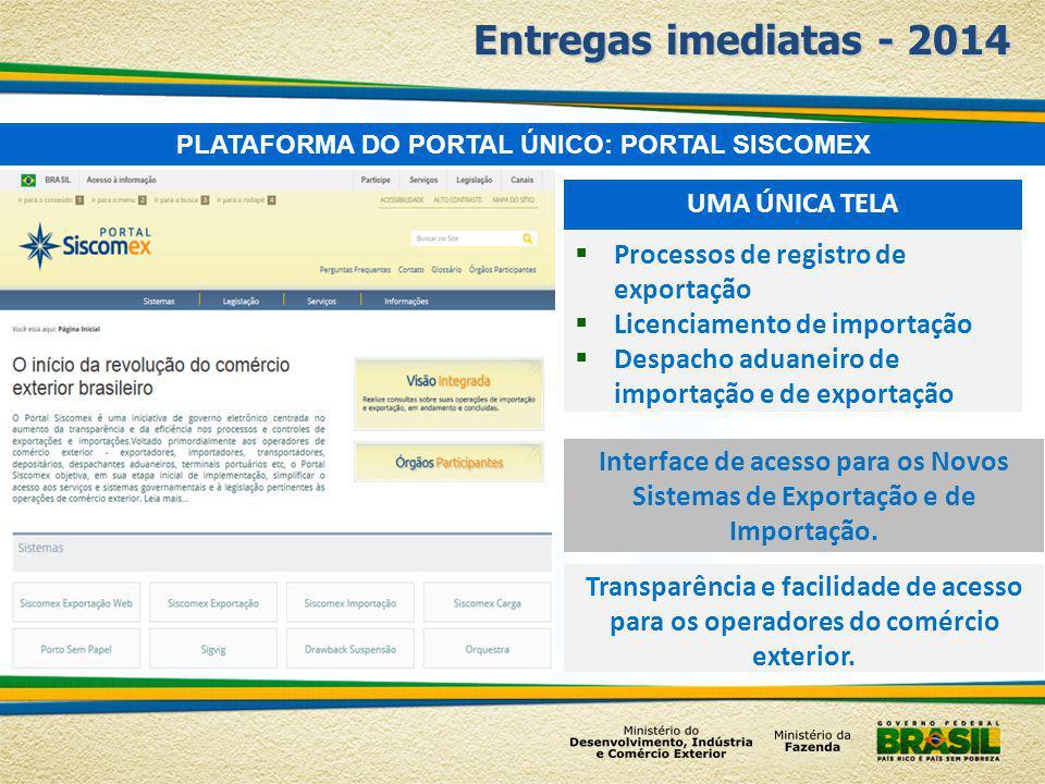 Entregas imediatas - 2014 Interface de acesso para os Novos Sistemas de Exportação e de Importação. Transparência e facilidade de acesso para os opera