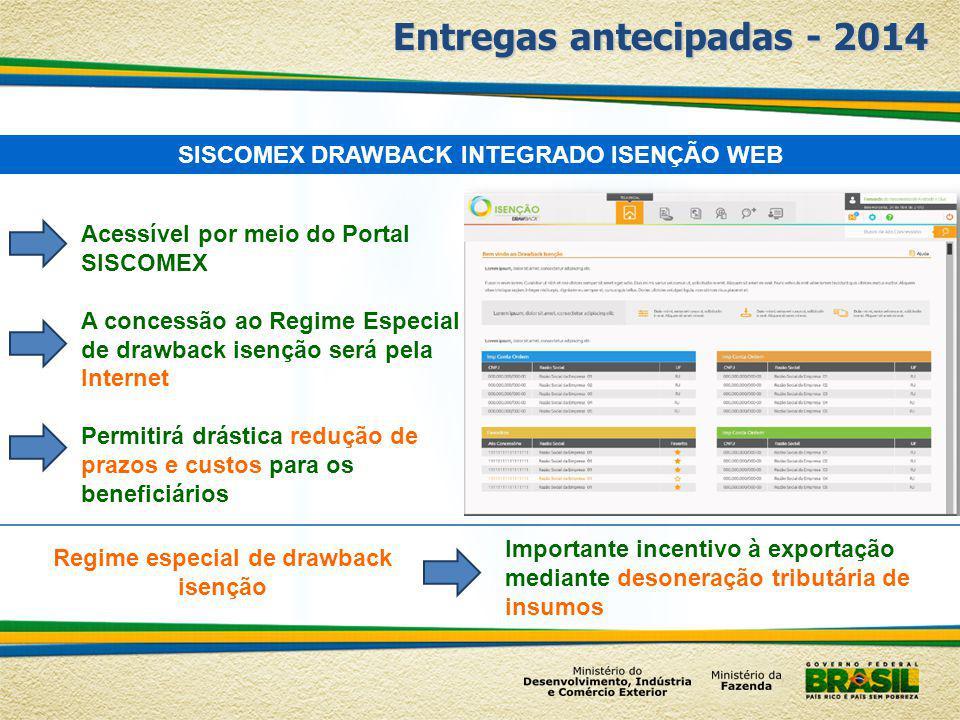 Regime especial de drawback isenção Entregas antecipadas - 2014 SISCOMEX DRAWBACK INTEGRADO ISENÇÃO WEB Acessível por meio do Portal SISCOMEX A conces