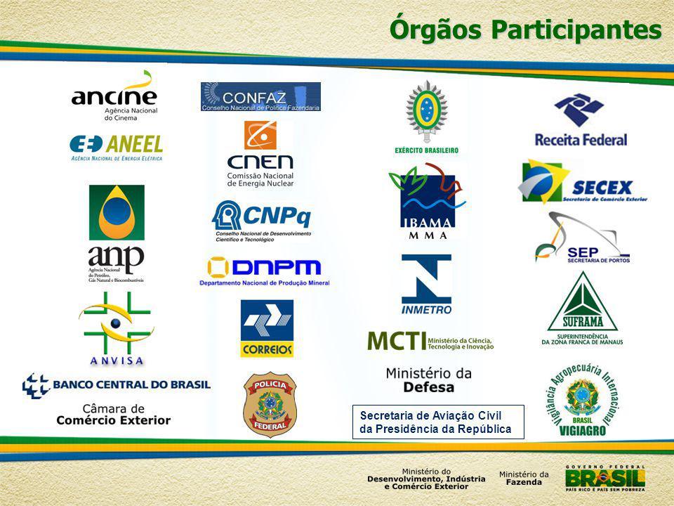 Órgãos Participantes Secretaria de Aviação Civil da Presidência da República