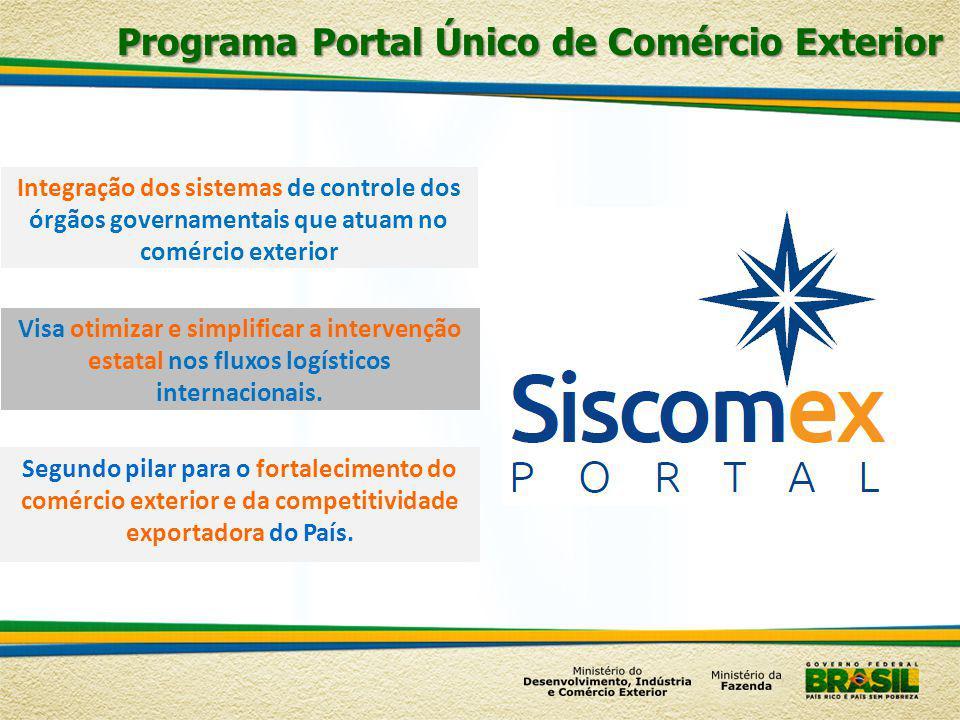 Programa Portal Único de Comércio Exterior Visa otimizar e simplificar a intervenção estatal nos fluxos logísticos internacionais. Integração dos sist